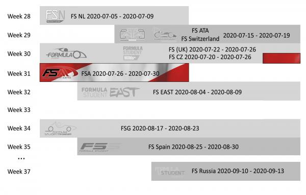 Formula Student 2020 European Calendar